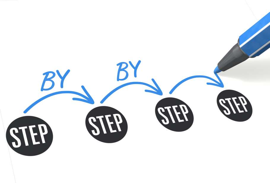 Step by step e-commerce video training course and community